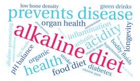 Alkaline Diet Word Cloud Royalty Free Stock Photo