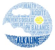 Alkaline Word Cloud Royalty Free Stock Photography