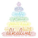 Alkaline Word Cloud Stock Photography