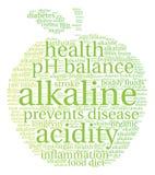Alkaline Word Cloud Royalty Free Stock Images