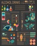 Alkohol dricker infographic Royaltyfri Fotografi