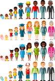 All åldersgrupp av afrikanska amerikanen, europeiskt folk Utvecklingar man och kvinnan Royaltyfri Bild