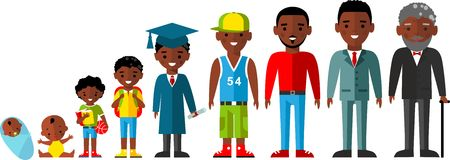 All age group of african american people.Generations man. Stages of development man - infancy, childhood, youth, maturity, old age Stock Image