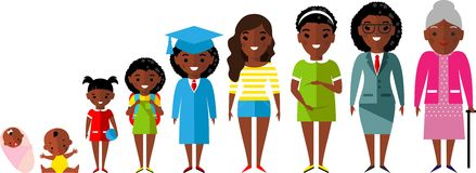 All age group of african american people.Generations woman. stock illustration
