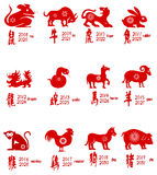All of Chinese zodiacs Royalty Free Stock Photo