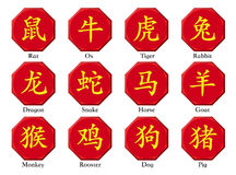 All 12 chinese zodiacs Royalty Free Stock Images