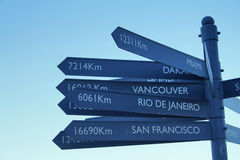 Global - all directions Royalty Free Stock Photo