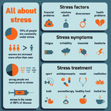All about stress Stock Photo