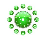All zodiac green Stock Images