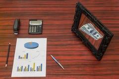 Allentare concetto dei soldi Immagine Stock