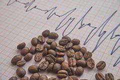 Allenti i chicchi di caffè arrostiti su un tracciato di ECG fotografia stock
