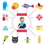 allergens również zwrócić corel ilustracji wektora Zdjęcia Stock