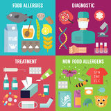 Allergies infographics set with allergens diagnostics and allergy treatment. Allergy infographic with allergens diagnostics and allergy treatment.  Allergy set Stock Images