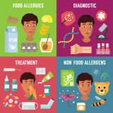 Allergies infographics set with allergens diagnostics and allergy treatment. Allergy set with allergens diagnostics and allergy treatment. Allergy symptoms Royalty Free Stock Photo
