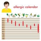 Allergikalender Arkivfoto