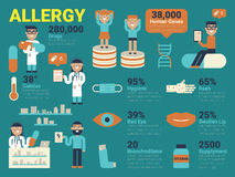 Allergy. Illustration of allergy concept with infographic elements and icons Stock Photos