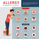 Allergy Infographic Concept. With sick man holding handkerchief symptoms and factors of allergic disease vector illustration Royalty Free Stock Photos