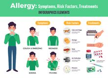 Allergy Infographic Elements Set royalty free illustration