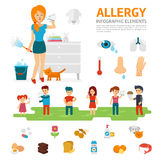 Allergy infographic elements vector flat design illustration. Woman sneezes and allergens icons. People with allergies. Royalty Free Stock Photography