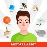 Allergy infographic vector illustration
