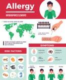 Allergy Infographic Set royalty free illustration