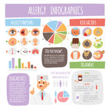 Allergy infographic symptoms information treatment medicine flat cough disease vector illustration. Allergen human rhinitis sneeze presentation Royalty Free Stock Photos