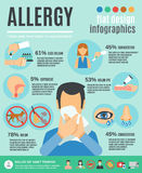 Allergy Infographics Set Stock Photos