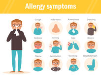 Allergy symptoms Flat. Allergy symptoms. Cough, itchy, nose, runny, sneezing, redness, itching, rale blisters edema lacrimation vomiting upset stomatch Vector royalty free illustration