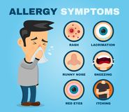 Allergy symptoms problem infographic vector. Allergy symptoms problem infographic. Vector flat cartoon illustration icon design. Sneezing person man character Stock Photography