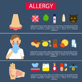 Allergy symptoms. Vector illustration. Flat design Royalty Free Stock Photos