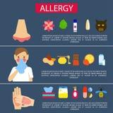 Allergy symptoms. Vector illustration. Flat design royalty free illustration