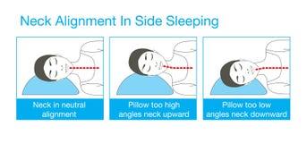 Allineamento del collo nel sonno laterale illustrazione di stock