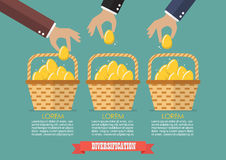 Allocating eggs into more than one basket infographic Royalty Free Stock Images