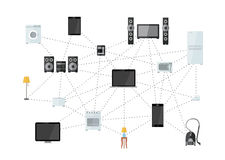 Alloggi la rete degli apparecchi, Internet dell'illustrazione piana di cose Immagini Stock