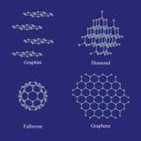 Allotropen van koolstof stock illustratie