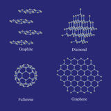 Allotropes of carbon. Allotropes of carbon featuring graphite, diamond, fullerene and graphene. Crystal structures of carbon allotropic modifications Stock Photos