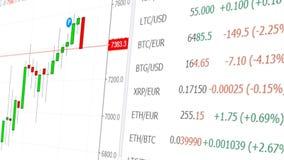 Allt slut för diagram för aktiemarknad för tidhöjdpunktbitcoin upp animering stock video