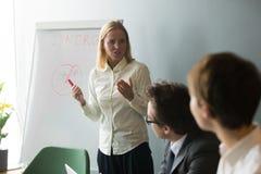 Allvarlig affärskvinna som talar ge presentation på flipchart arkivbild