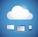 Almacenamiento computacional de la nube conectado con la electrónica. ilustración del vector