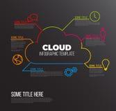 Almacenamiento de la nube - plantilla del informe de Infographic del vector stock de ilustración