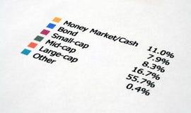 Alocamento do investimento Fotografia de Stock Royalty Free