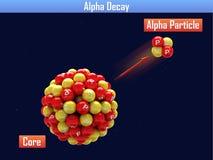 Alpha Decay Stock Photo