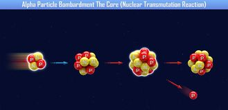 Alpha Particle Bombardment The Core Nuclear Transmutation Reaction Stock Photography