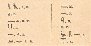 Alphabet égyptien rudimentaire illustration de vecteur