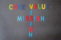 Alphabet coloré des concepts de VALEUR de MISSION, de VISION et de NOYAU photographie stock