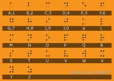 Alphabet de Braille Images libres de droits
