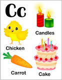 Alphabet letter C pictures Stock Photography