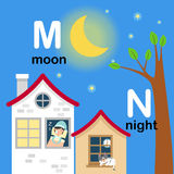 Alphabet Letter M-moon,N-night,illustration Stock Photos