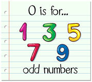 Alphabet  O is for odd numbers. Illustration Royalty Free Stock Images