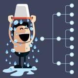 ALS Ice Bucket Challenge Stock Images